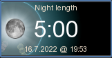 Yön pituus